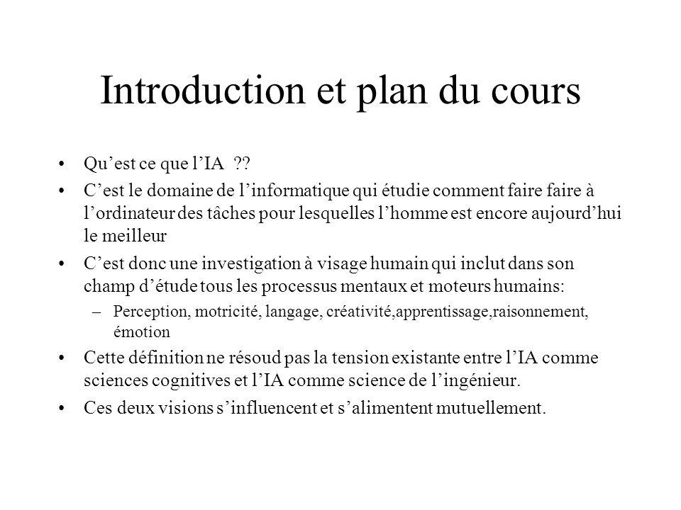 Introduction et plan du cours