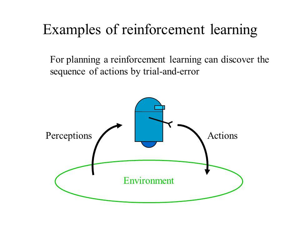Examples of reinforcement learning