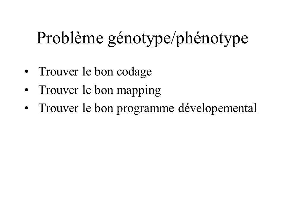 Problème génotype/phénotype