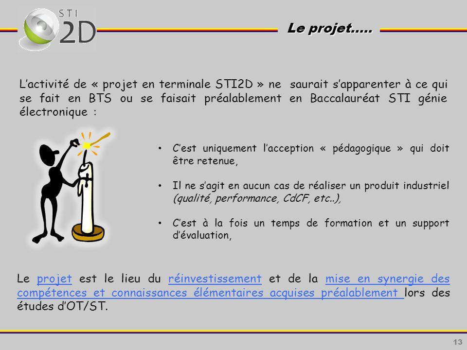 Le projet…..