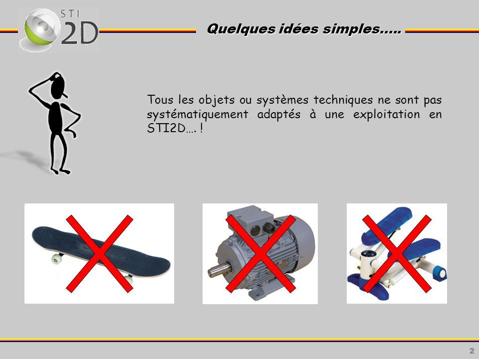 Quelques idées simples…..