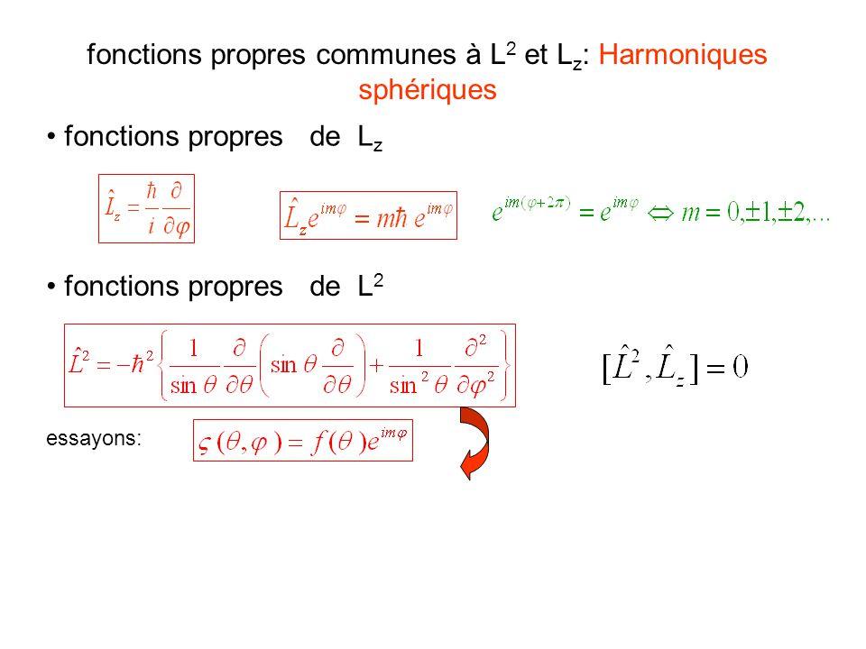 fonctions propres communes à L2 et Lz: Harmoniques sphériques