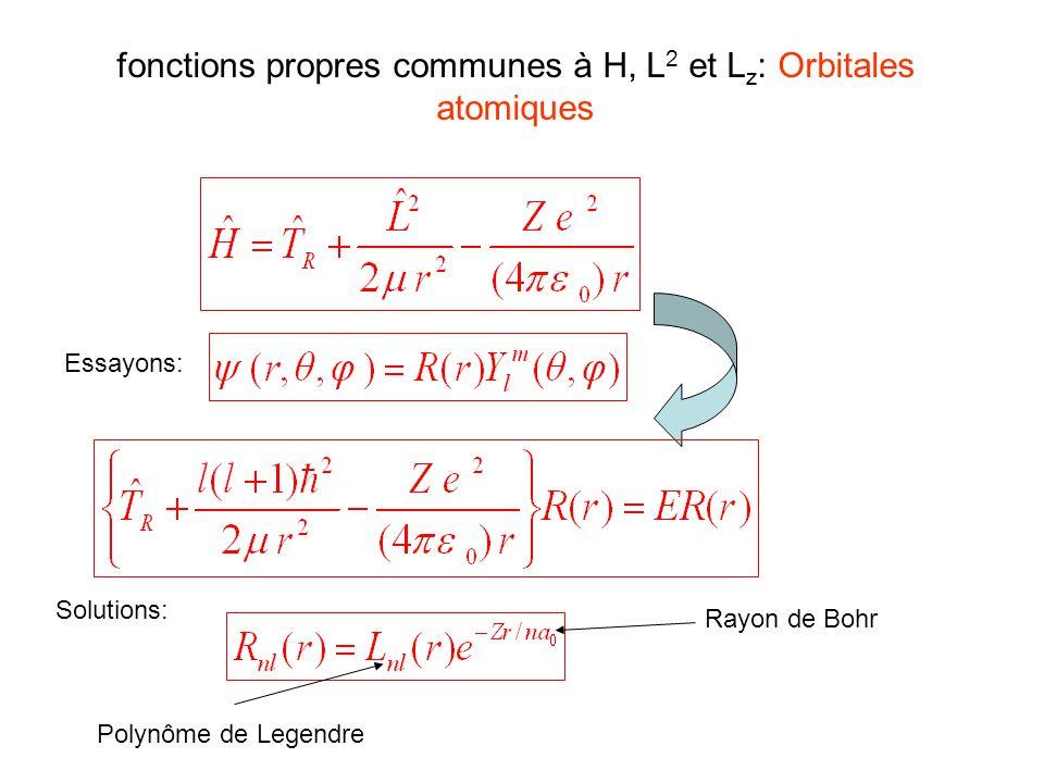 fonctions propres communes à H, L2 et Lz: Orbitales atomiques