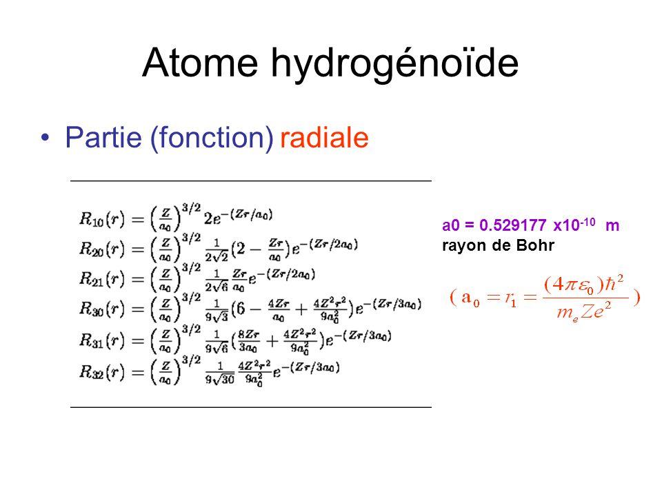 Atome hydrogénoïde Partie (fonction) radiale
