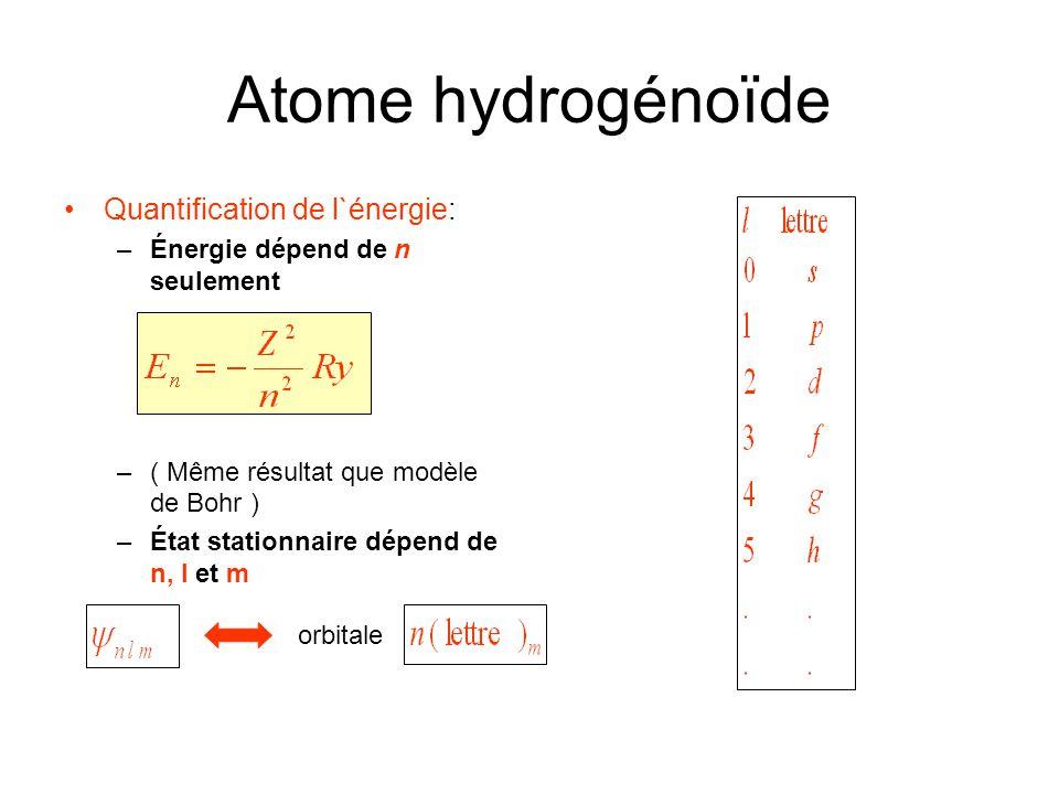 Atome hydrogénoïde Quantification de l`énergie: