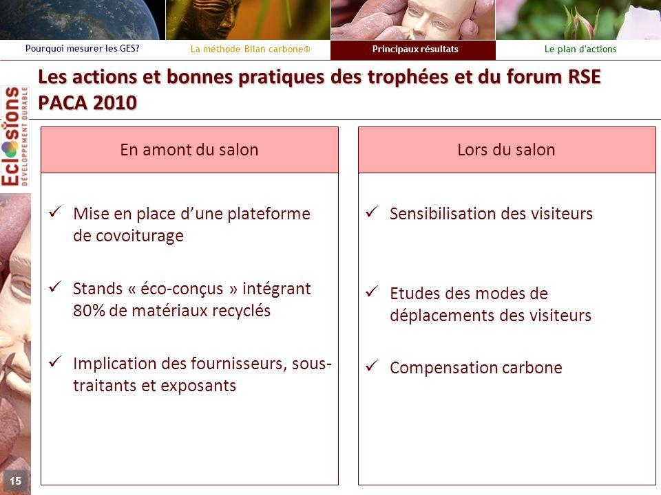 Les actions et bonnes pratiques des trophées et du forum RSE PACA 2010