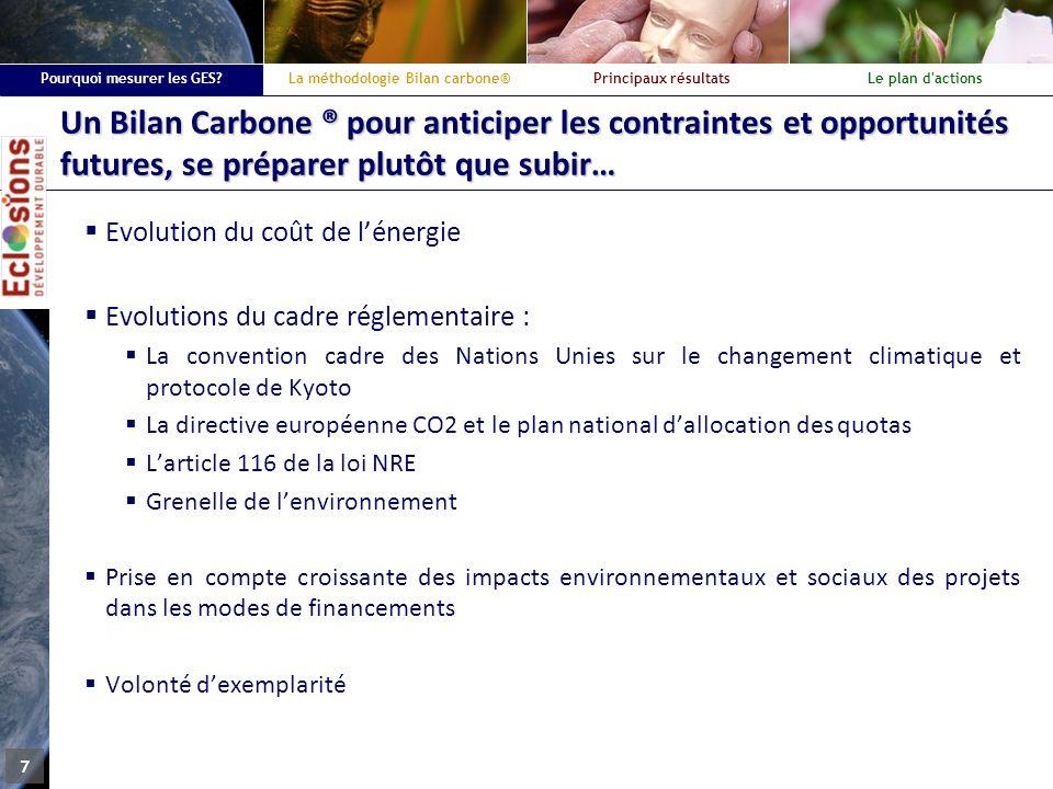 Un Bilan Carbone ® pour anticiper les contraintes et opportunités futures, se préparer plutôt que subir…