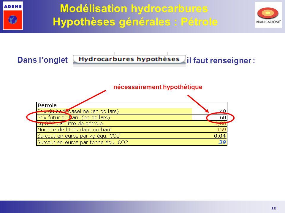 Modélisation hydrocarbures Hypothèses générales : Pétrole