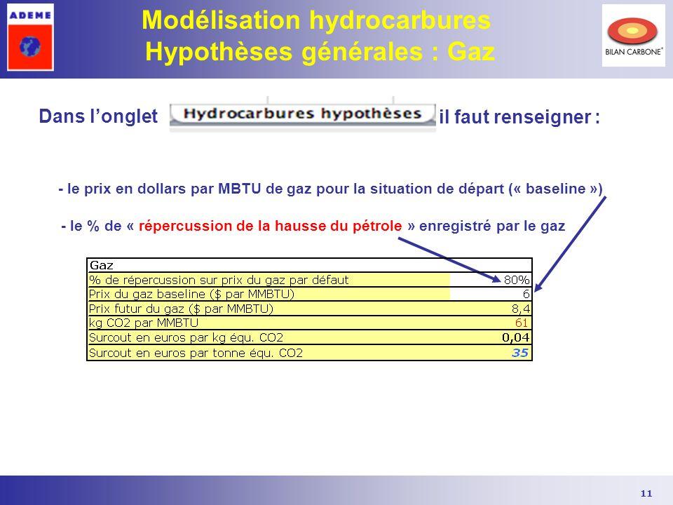 Modélisation hydrocarbures Hypothèses générales : Gaz