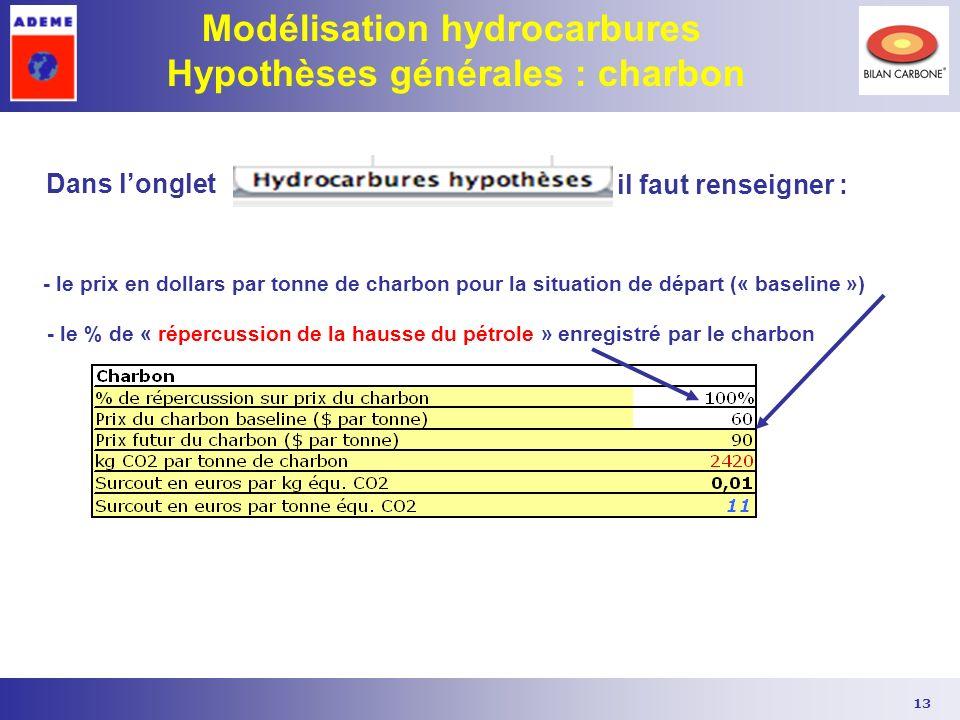Modélisation hydrocarbures Hypothèses générales : charbon