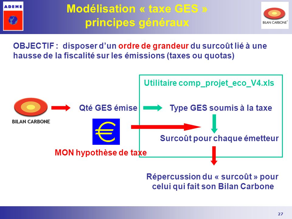 Modélisation « taxe GES » principes généraux