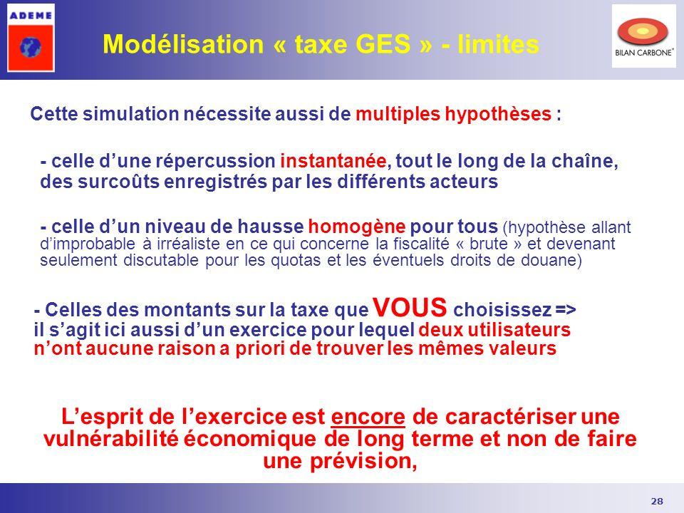 Modélisation « taxe GES » - limites