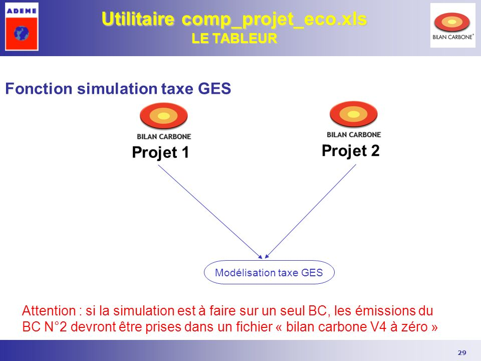 Utilitaire comp_projet_eco.xls LE TABLEUR