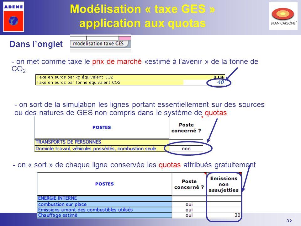 Modélisation « taxe GES » application aux quotas