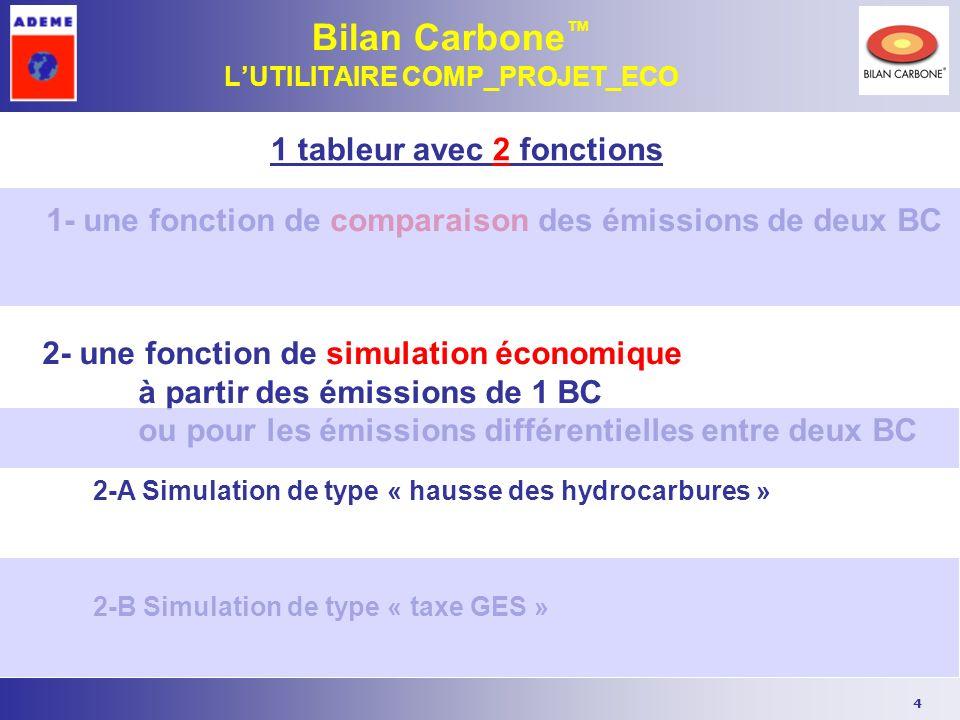 Bilan Carbone™ L'UTILITAIRE COMP_PROJET_ECO