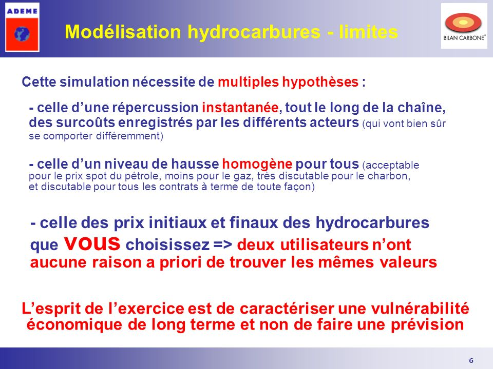 Modélisation hydrocarbures - limites