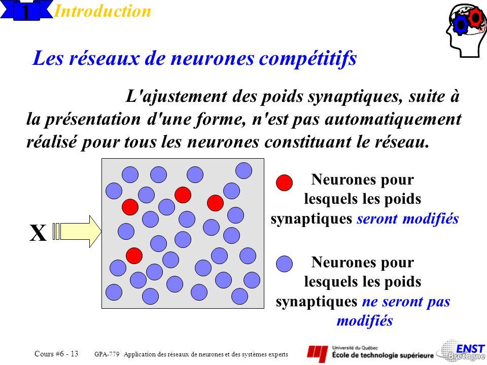 synaptiques seront modifiés synaptiques ne seront pas