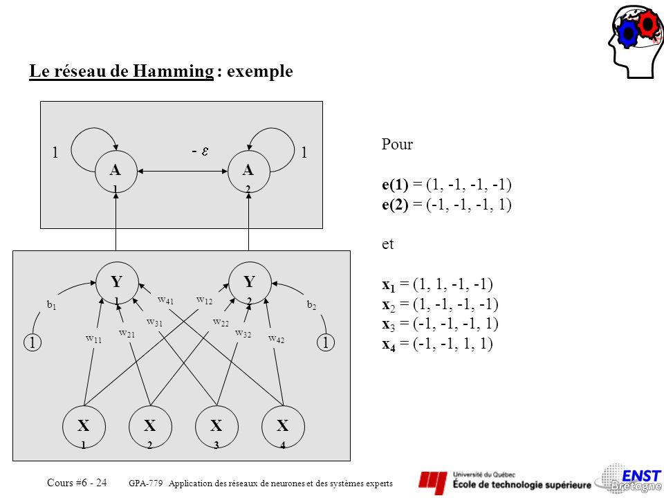 Le réseau de Hamming : exemple