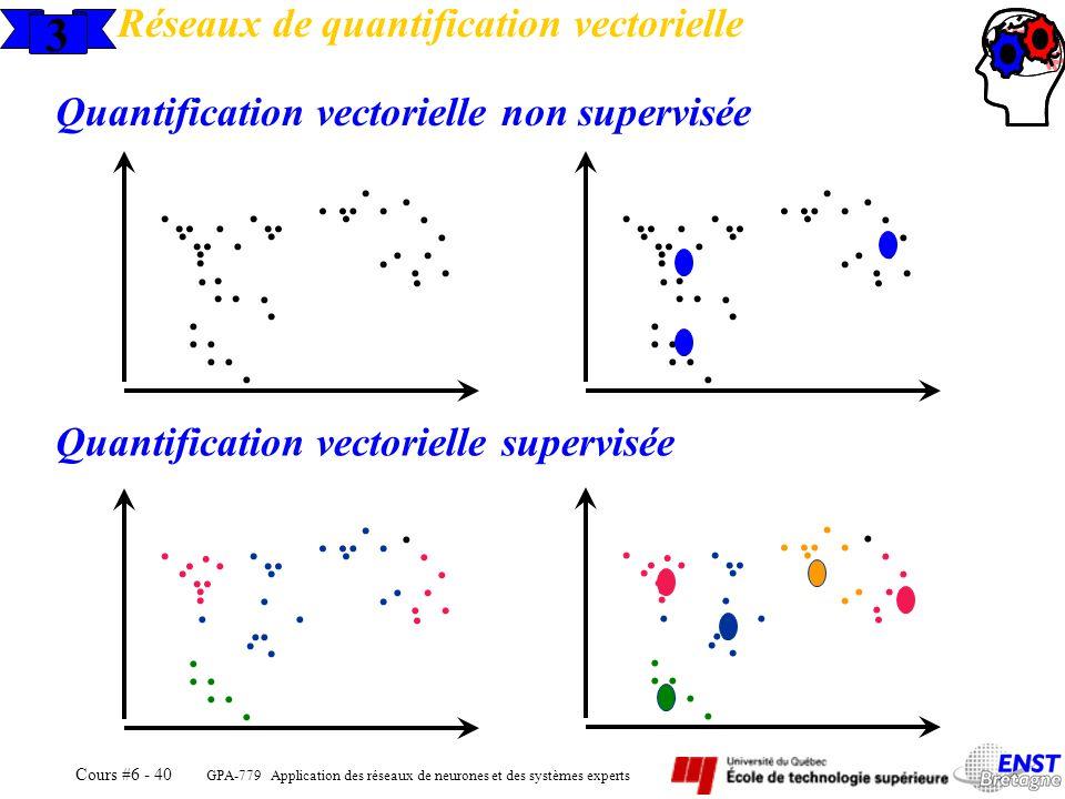 3 Réseaux de quantification vectorielle