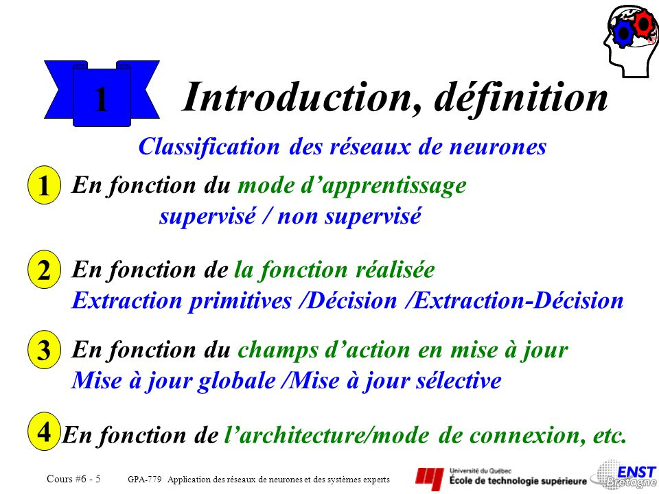 Introduction, définition