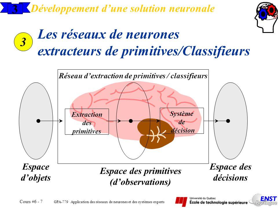 Les réseaux de neurones extracteurs de primitives/Classifieurs