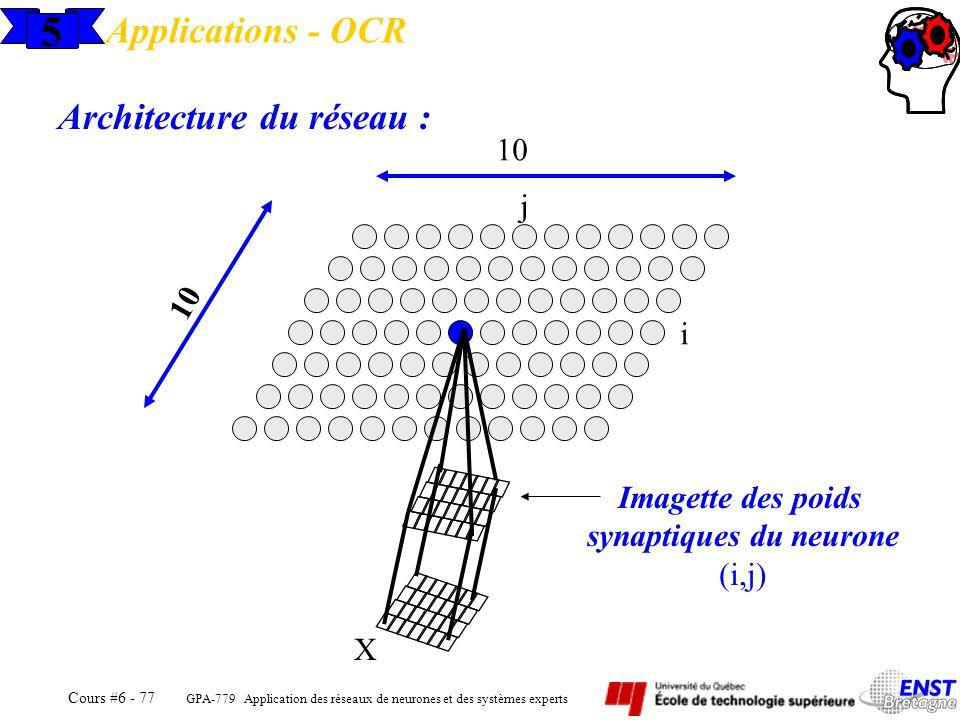 synaptiques du neurone