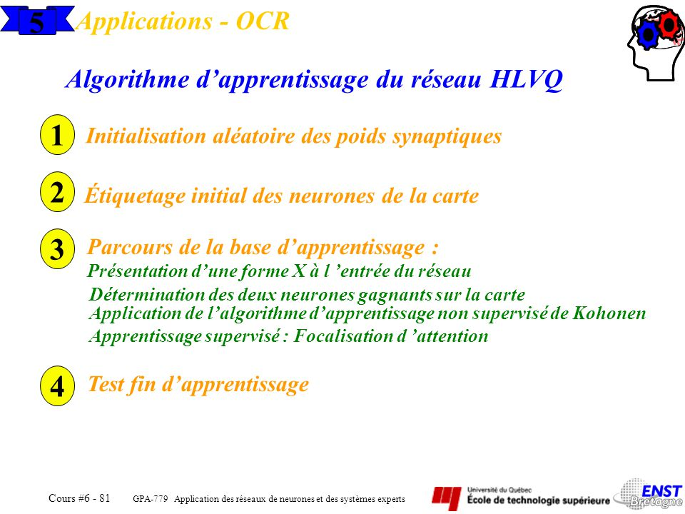 5 1 2 3 4 Applications - OCR Algorithme d'apprentissage du réseau HLVQ