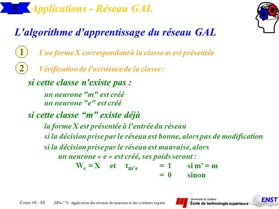 5 Applications - Réseau GAL L algorithme d apprentissage du réseau GAL