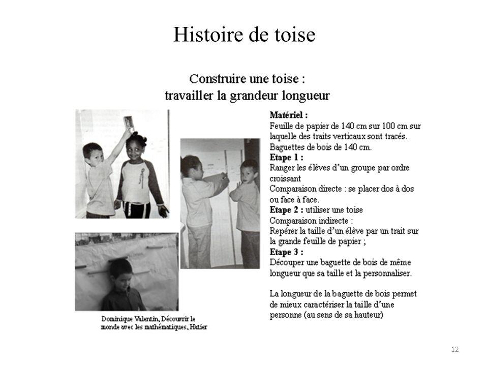 Histoire de toise