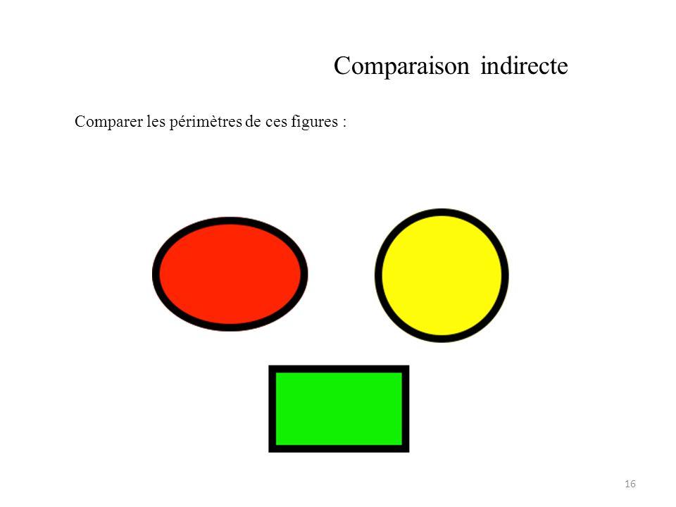 Comparaison indirecte