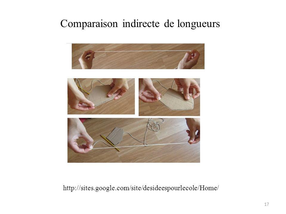 Comparaison indirecte de longueurs