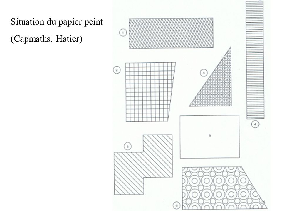Situation du papier peint