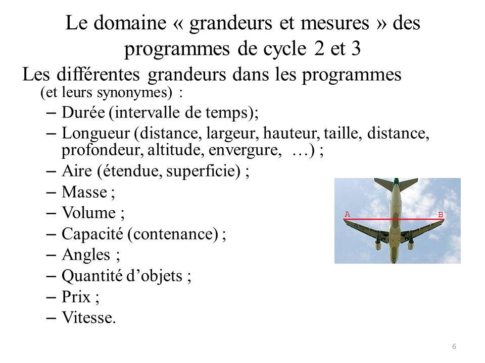 Le domaine « grandeurs et mesures » des programmes de cycle 2 et 3