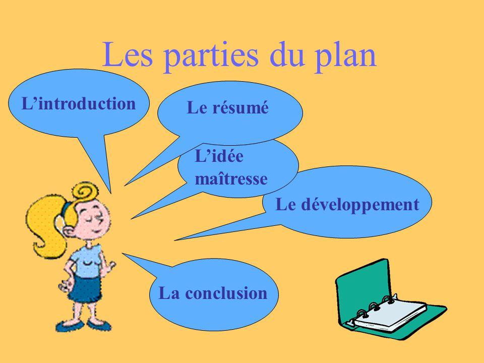 Les parties du plan L'introduction Le résumé L'idée maîtresse
