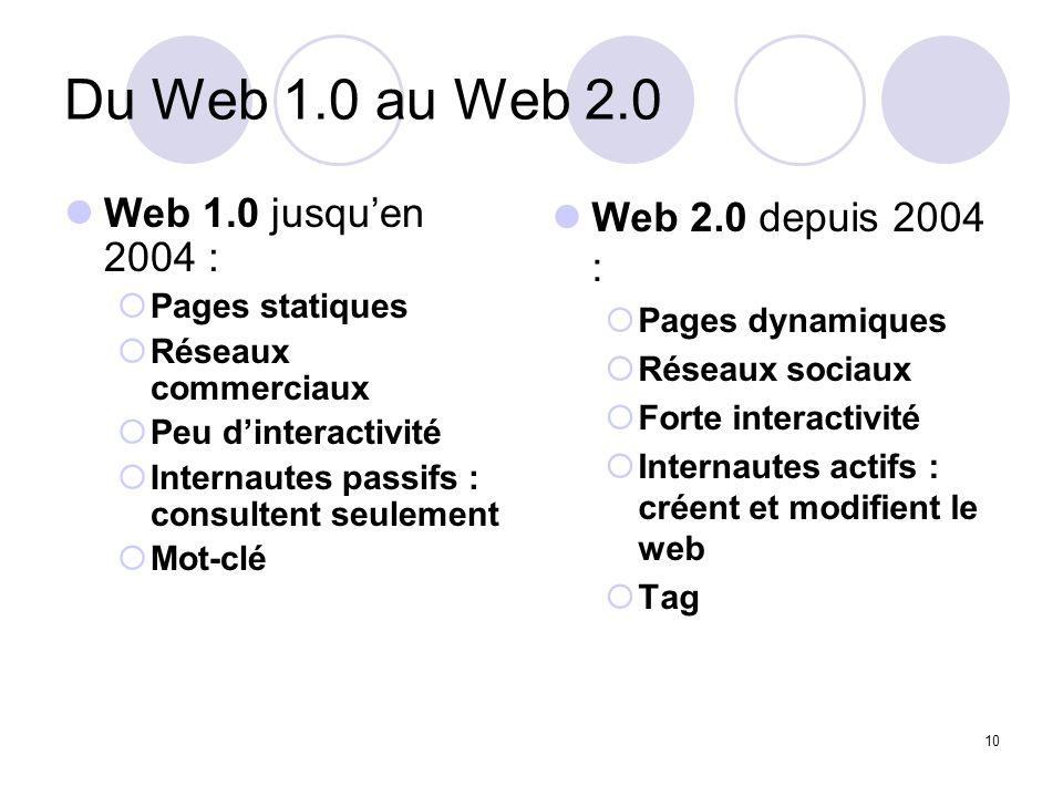 Du Web 1.0 au Web 2.0 Web 1.0 jusqu'en 2004 : Web 2.0 depuis 2004 :