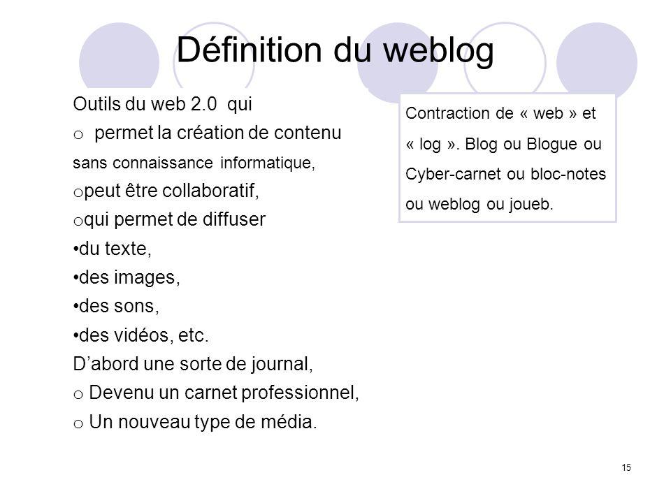 Définition du weblog Outils du web 2.0 qui