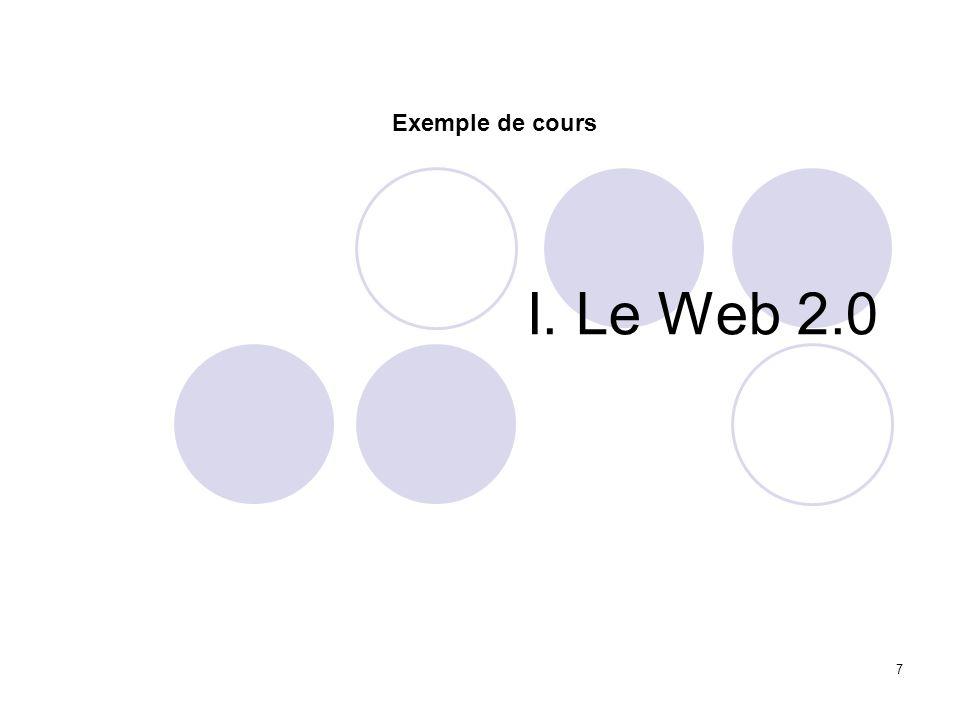 Exemple de cours I. Le Web 2.0