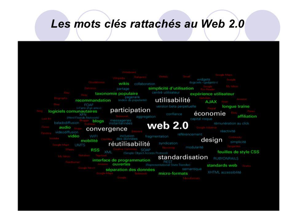 Les mots clés rattachés au Web 2.0