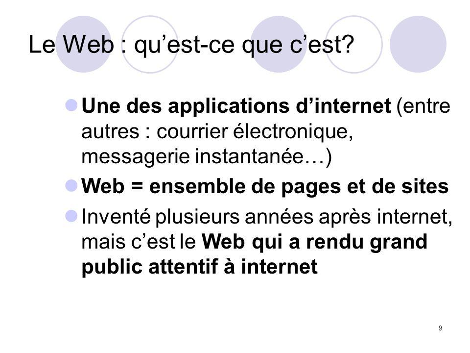 Le Web : qu'est-ce que c'est