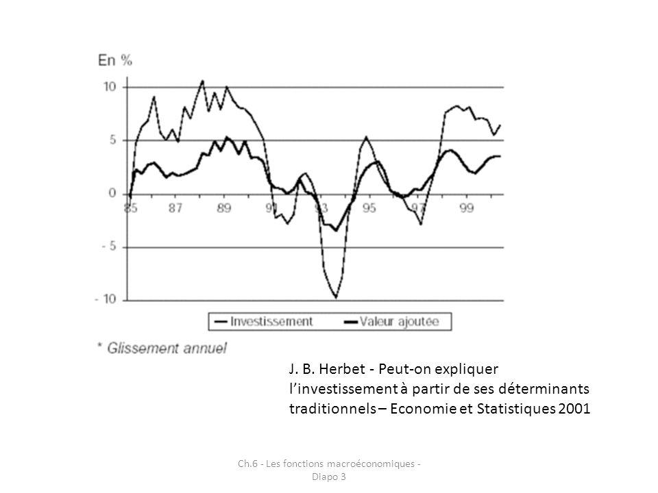 Ch.6 - Les fonctions macroéconomiques - Diapo 3