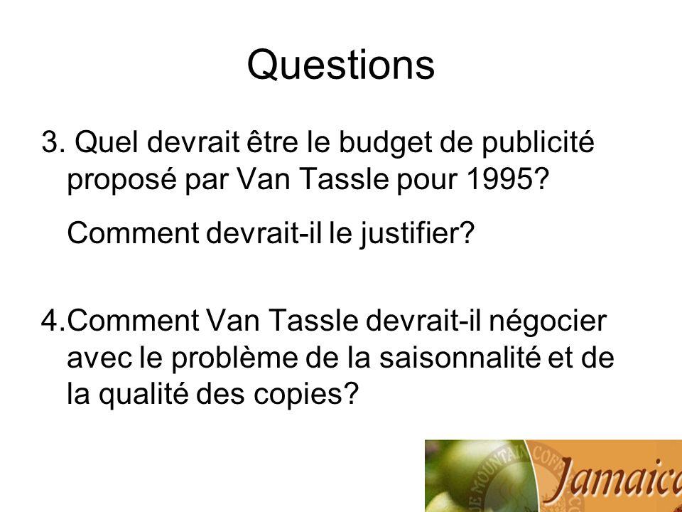 Questions 3. Quel devrait être le budget de publicité proposé par Van Tassle pour 1995 Comment devrait-il le justifier