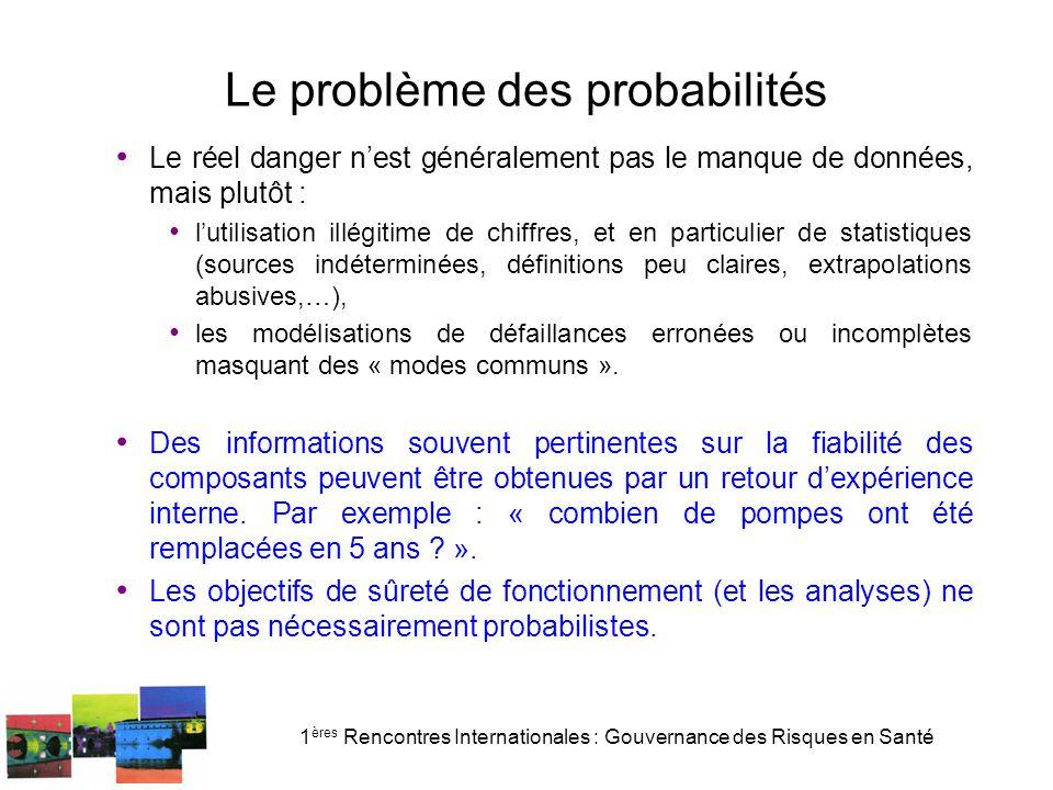 Le problème des probabilités