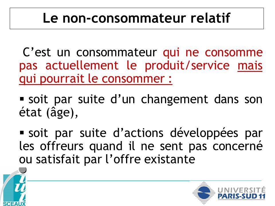 Le non-consommateur relatif