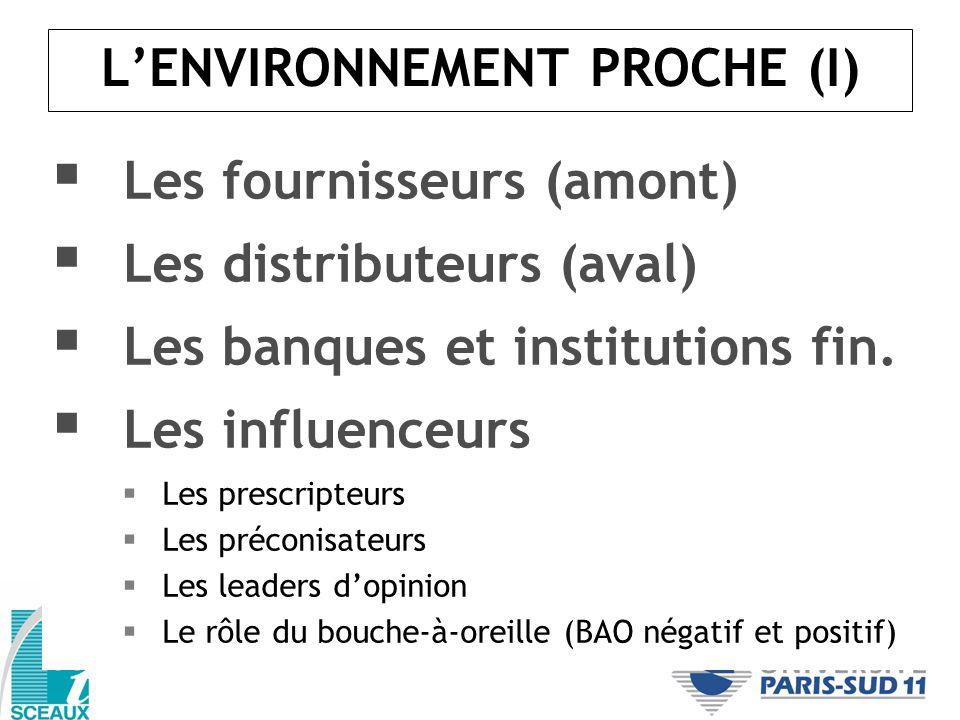 L'ENVIRONNEMENT PROCHE (I)