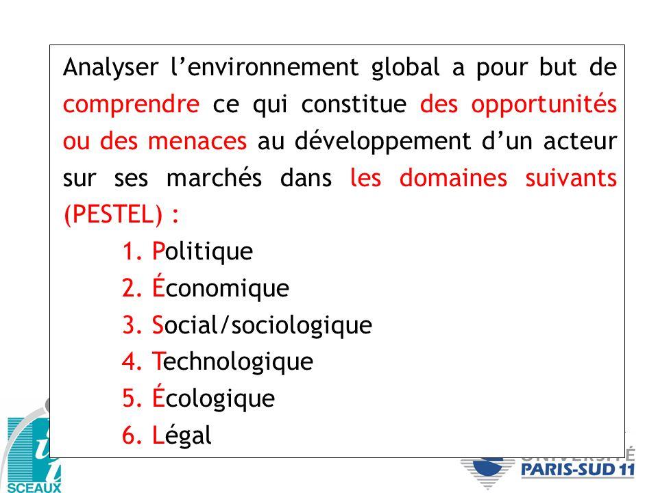 Analyser l'environnement global a pour but de comprendre ce qui constitue des opportunités ou des menaces au développement d'un acteur sur ses marchés dans les domaines suivants (PESTEL) :