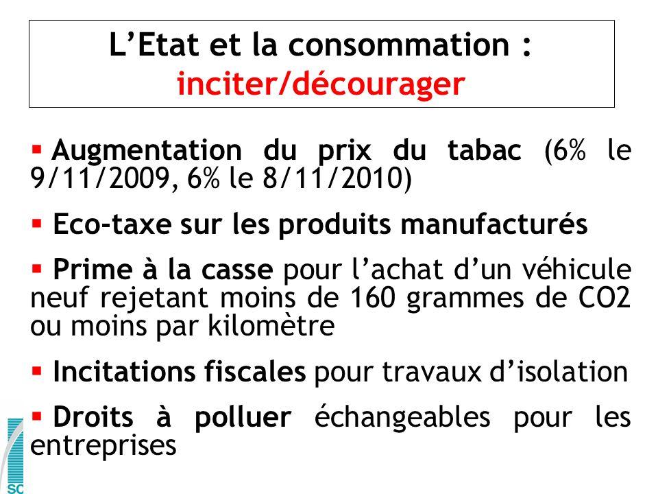 L'Etat et la consommation : inciter/décourager