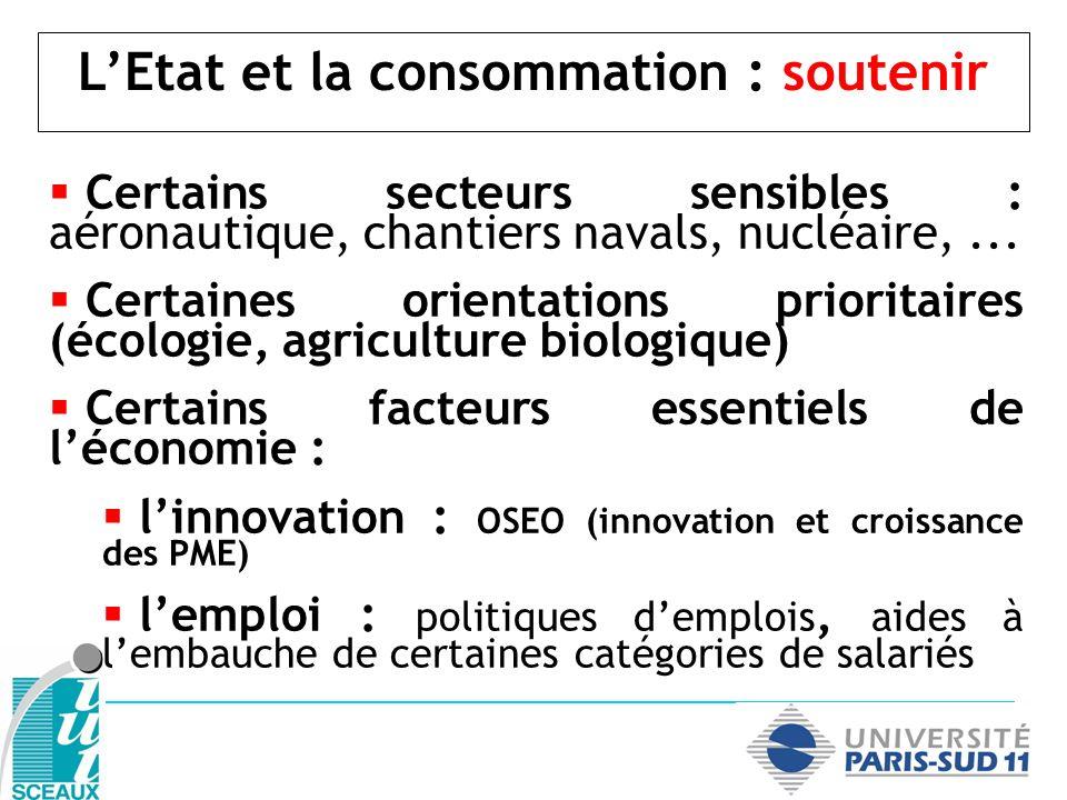 L'Etat et la consommation : soutenir