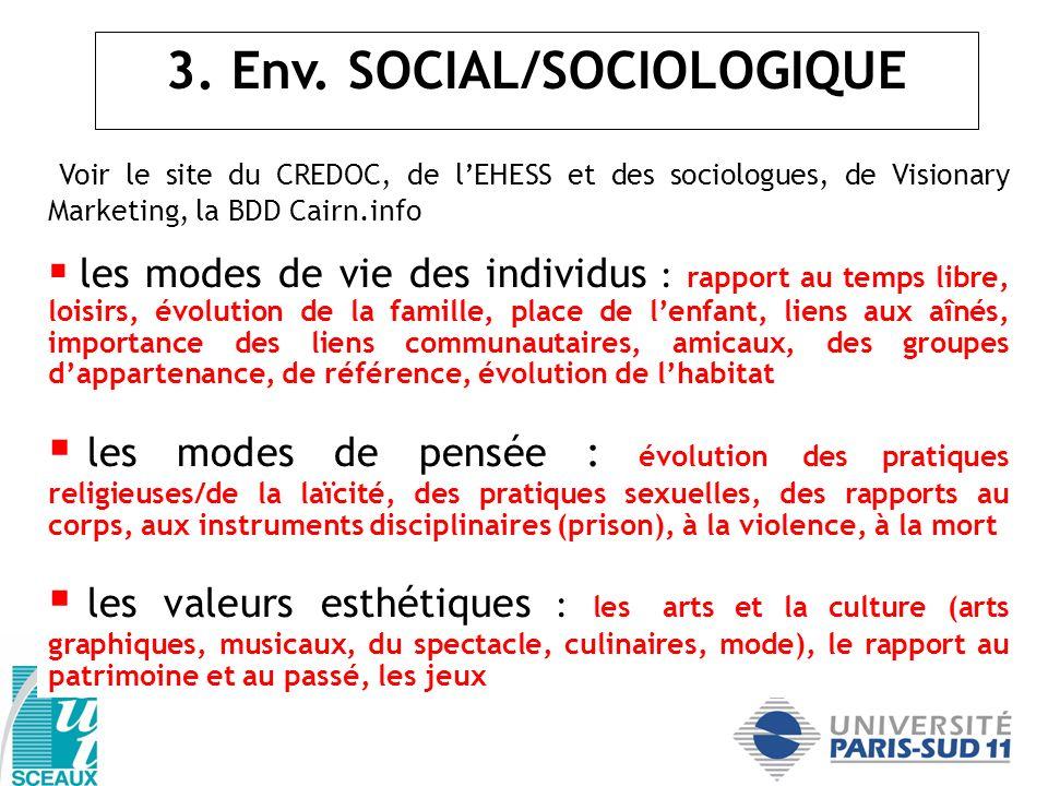 3. Env. SOCIAL/SOCIOLOGIQUE