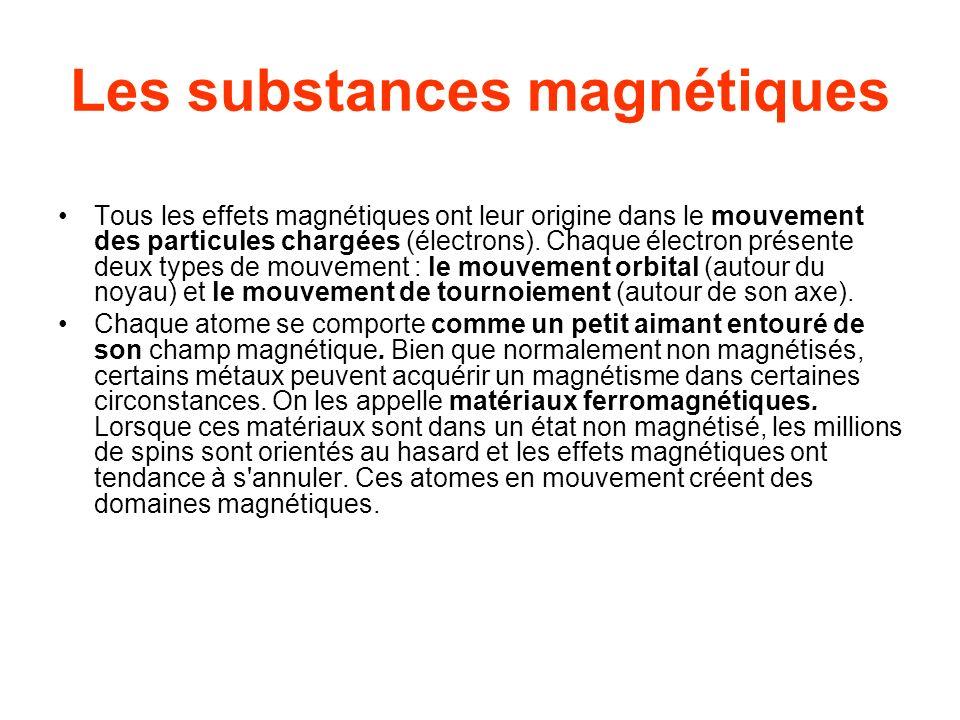 Les substances magnétiques
