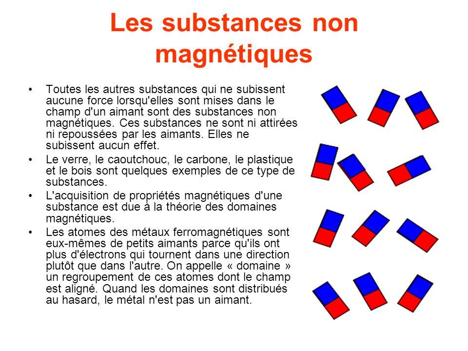 Les substances non magnétiques